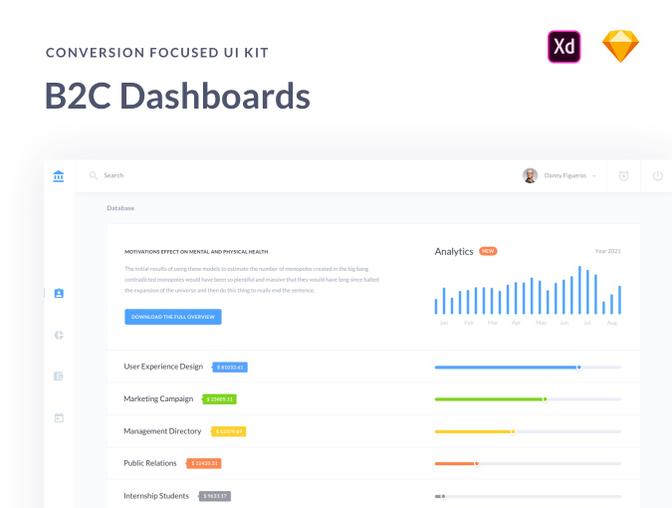 B2C 后台管理 Dashboards UI KIT .sketch素材下载 主题包-第1张