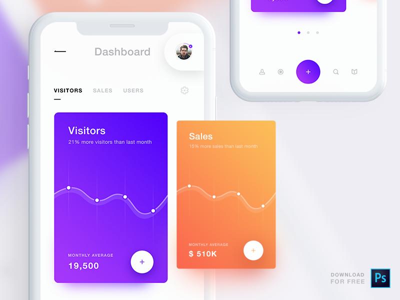 简洁的 app dashboard UI界面设计 .psd素材下载 界面-第1张
