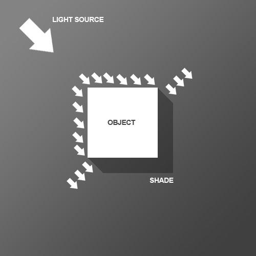 PS制作阳光照射效果的金属立体字