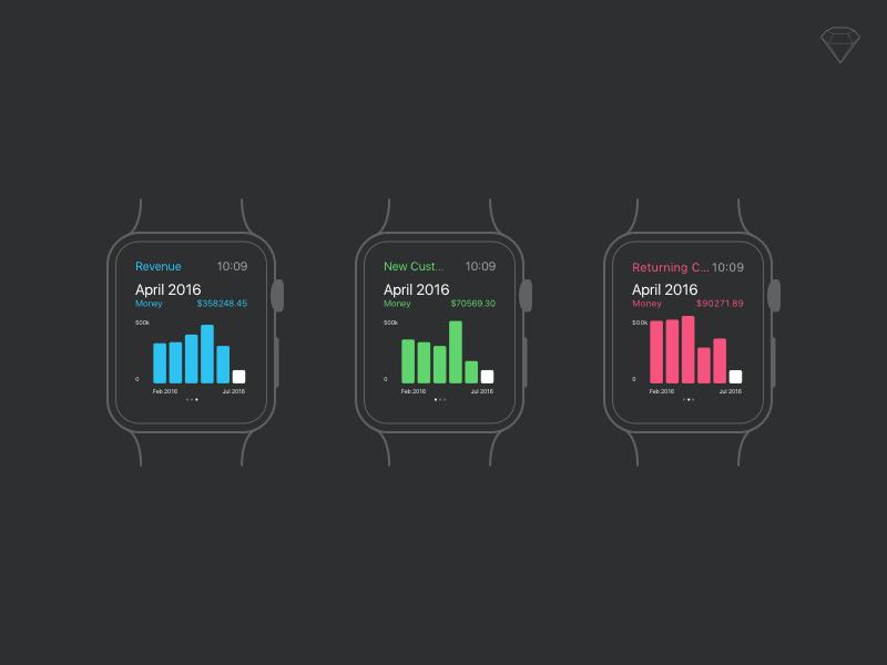 apple-watch-analytics-siara