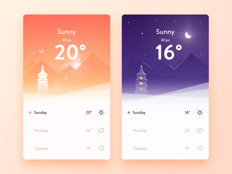 Day11_Weather.jpg