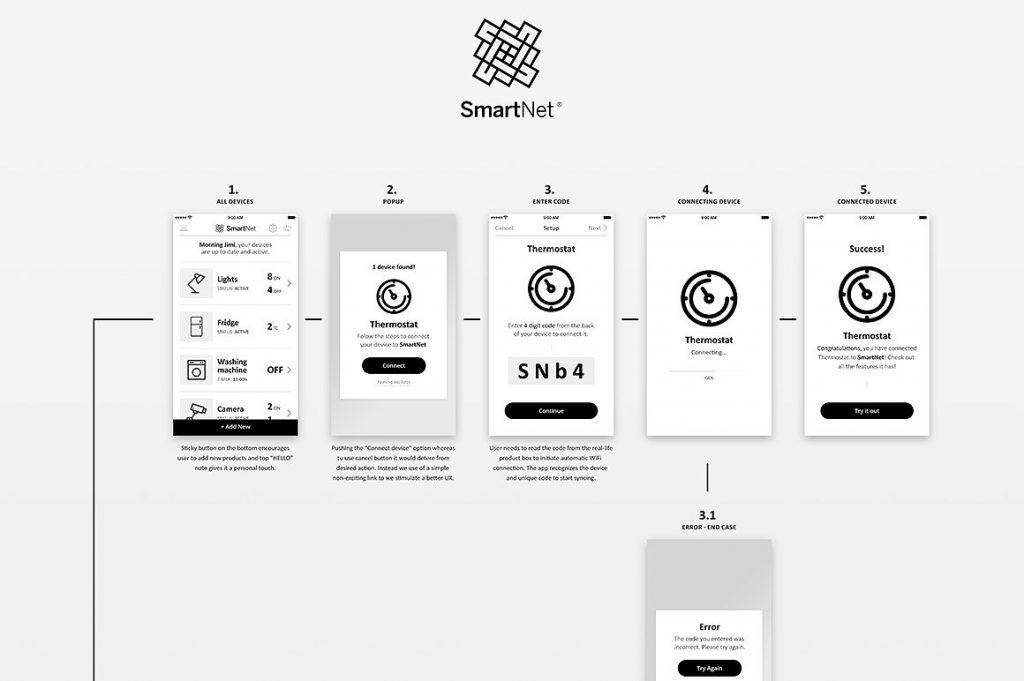 实用的智能家居移动应用程序UI/UX[PSD]插图(4)