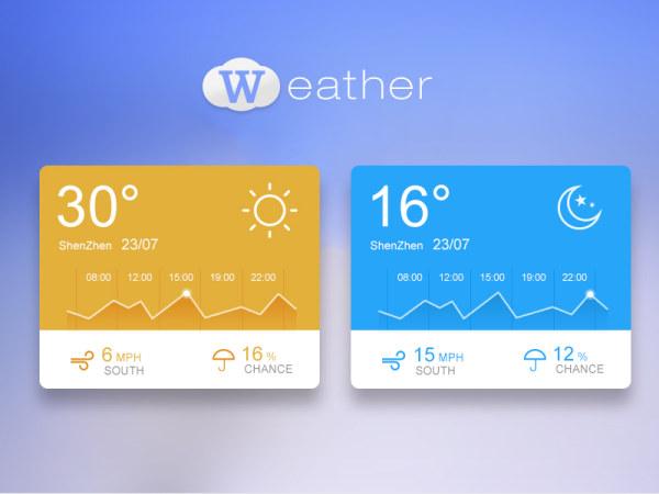 天气ui-图标-PSD