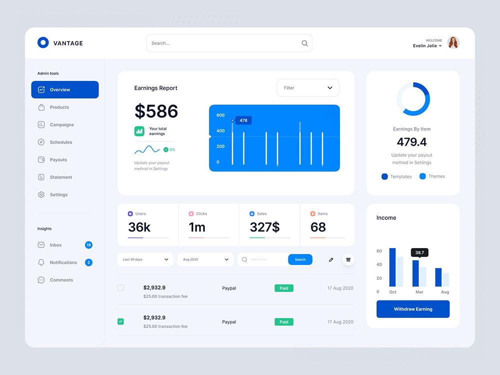 24款数据可视化界面UI设计